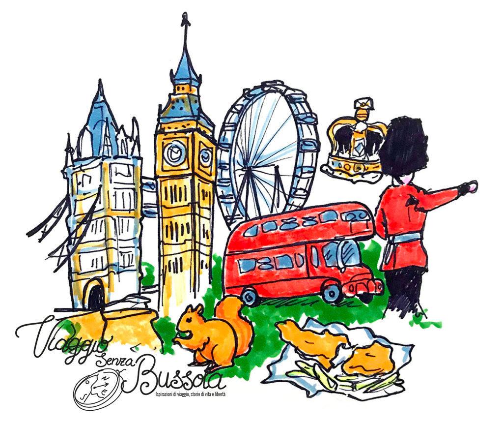 Cosa vedere a Londra - Inghilterra